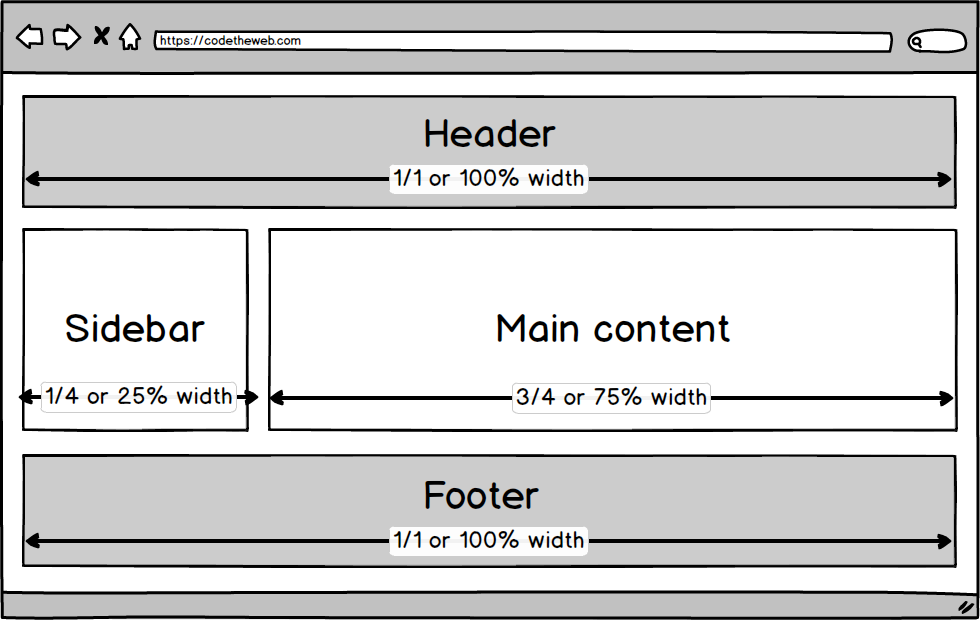 CSS grid mockup